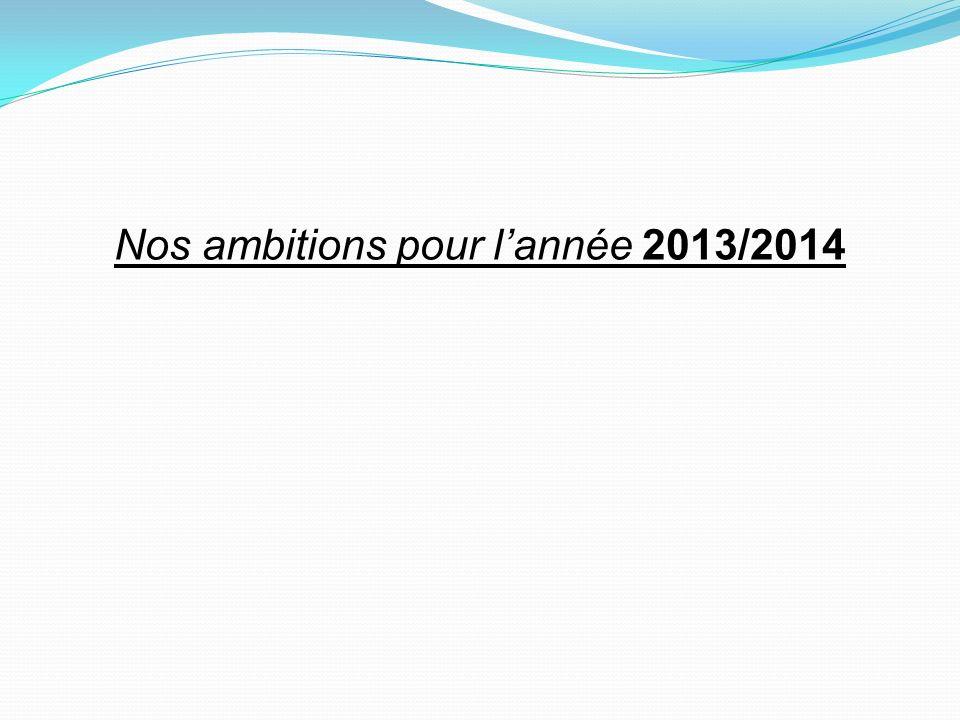 Nos ambitions pour l'année 2013/2014