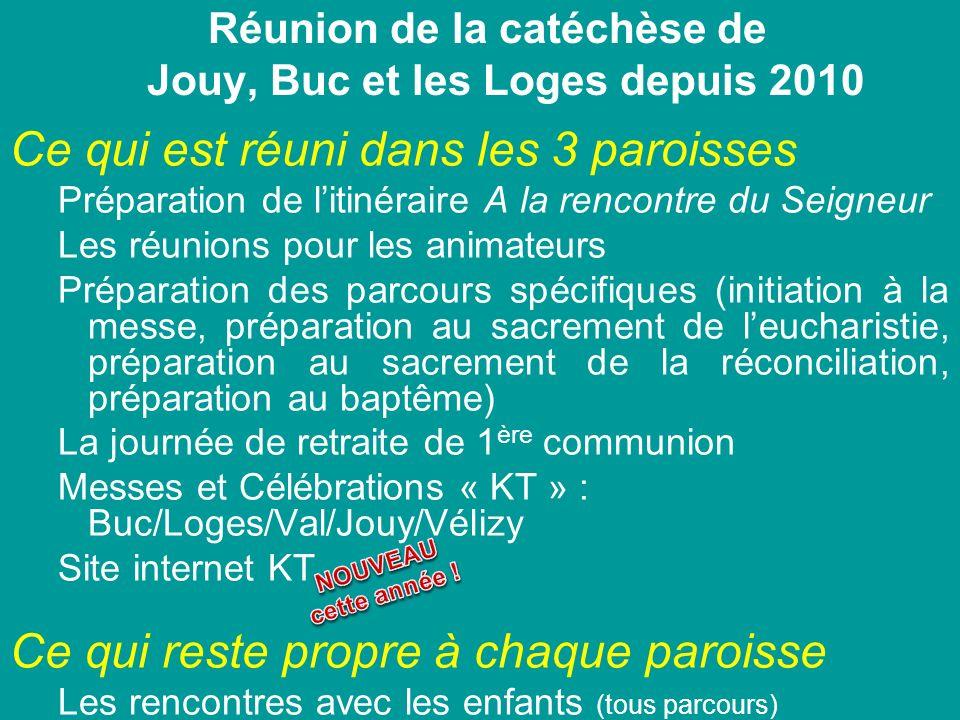 Réunion de la catéchèse de Jouy, Buc et les Loges depuis 2010