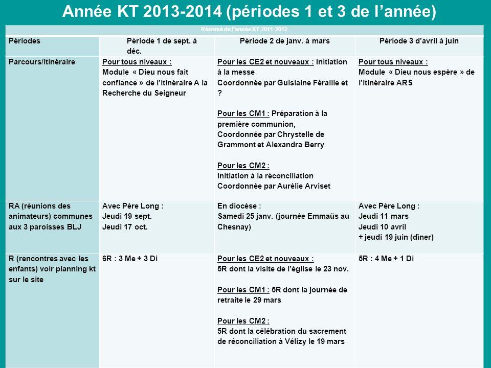 Année KT 2013-2014 (périodes 1 et 3 de l'année)