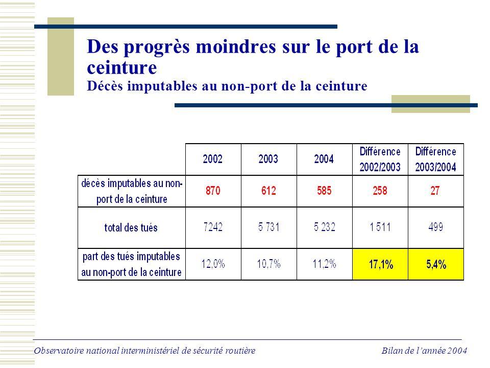 La sécurité routière en France Bilan de l'année 2004