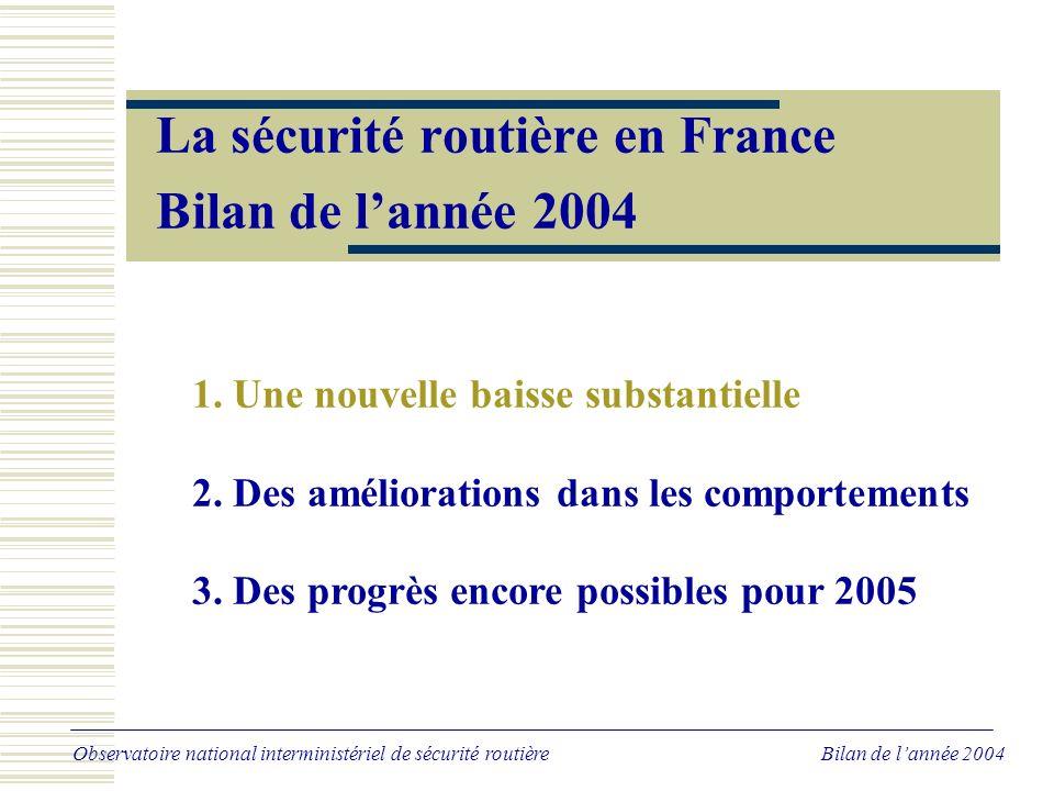 Évolution comparée 2004/2003