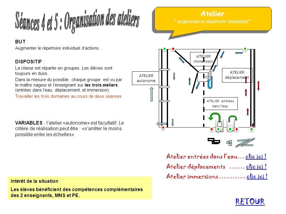 Séances 4 et 5 : Organisation des ateliers