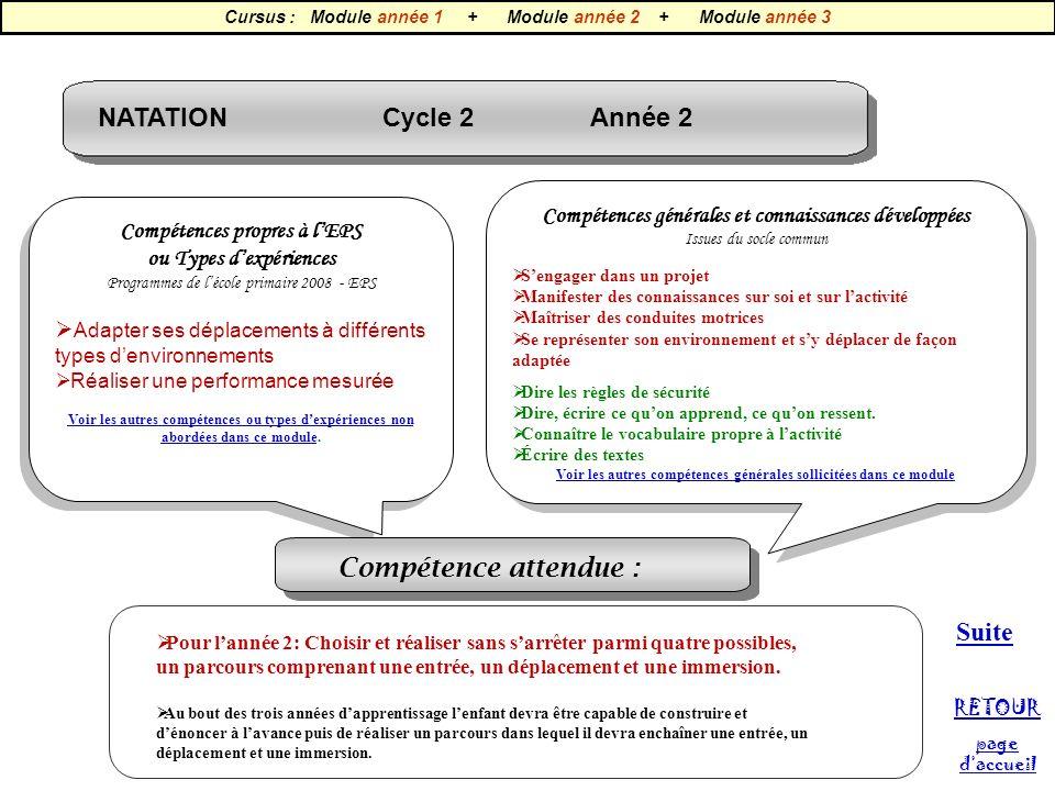NATATION Cycle 2 Année 2 Compétence attendue : Suite