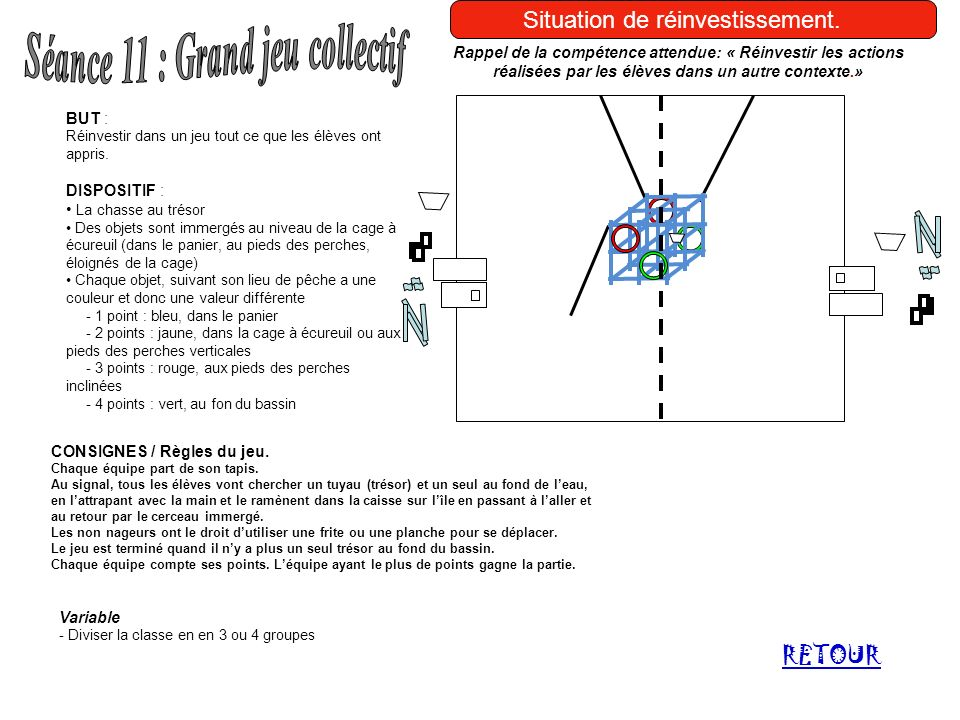 Séance 11 : Grand jeu collectif