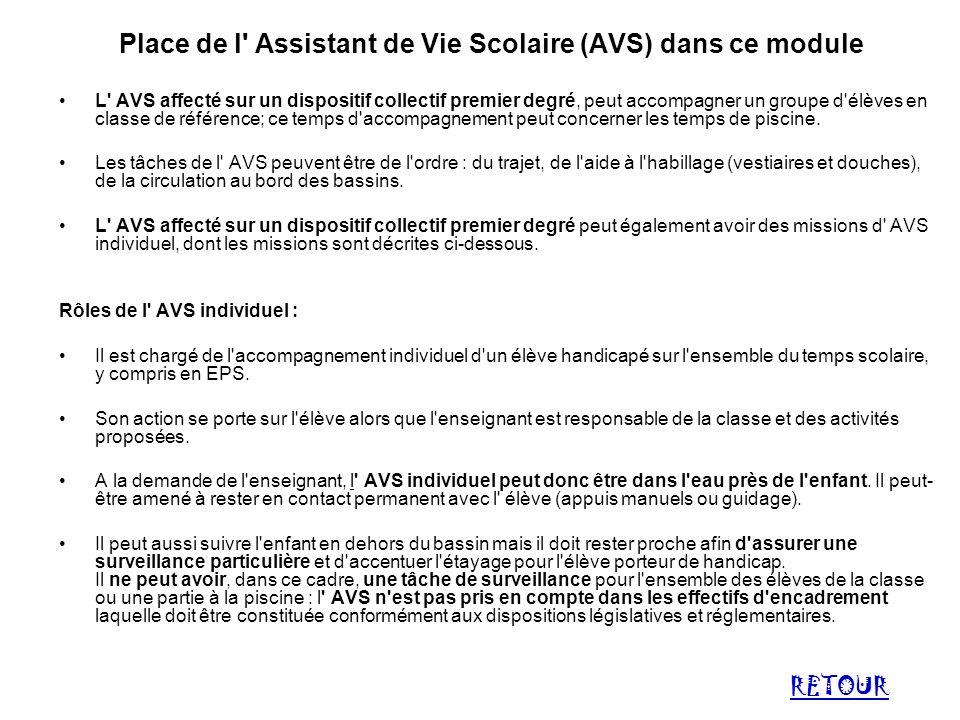 Place de l Assistant de Vie Scolaire (AVS) dans ce module