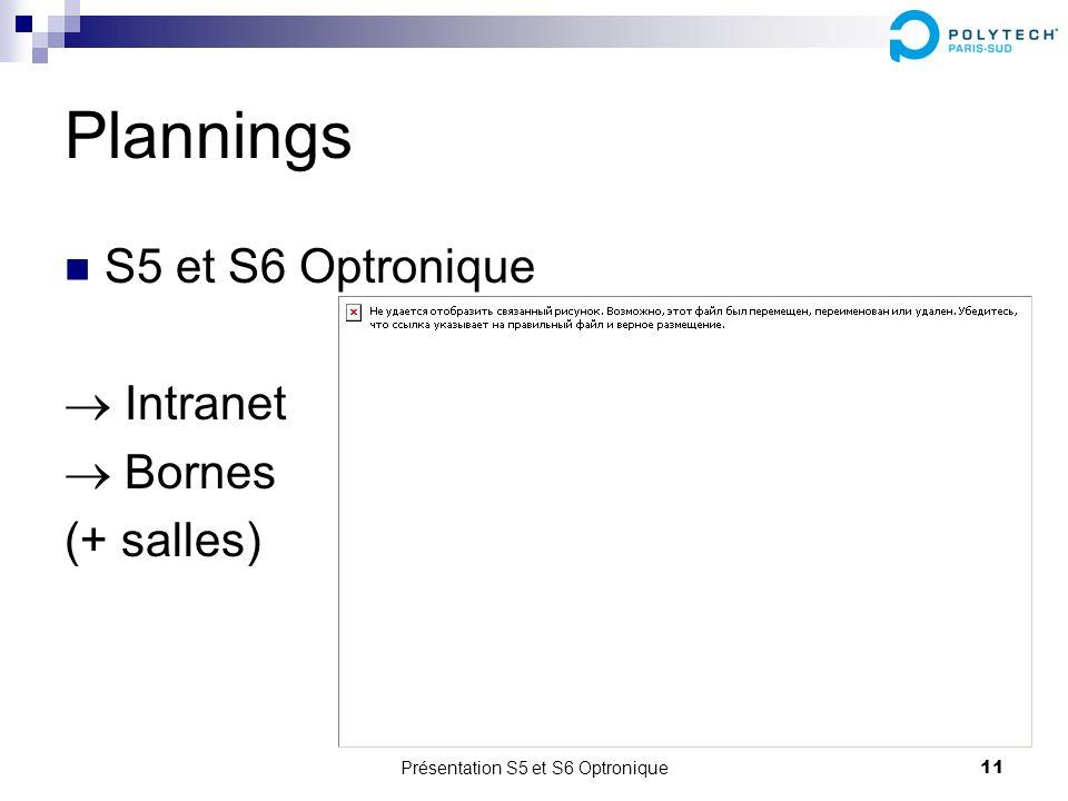 Présentation S5 et S6 Optronique