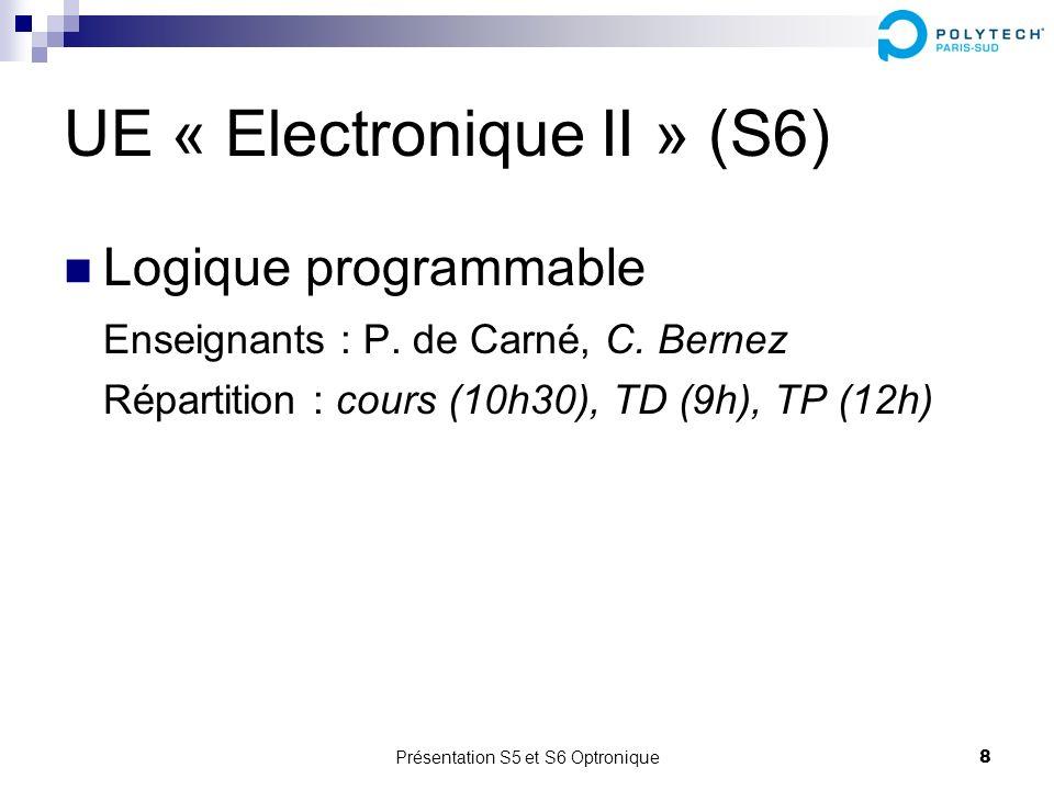 UE « Electronique II » (S6)