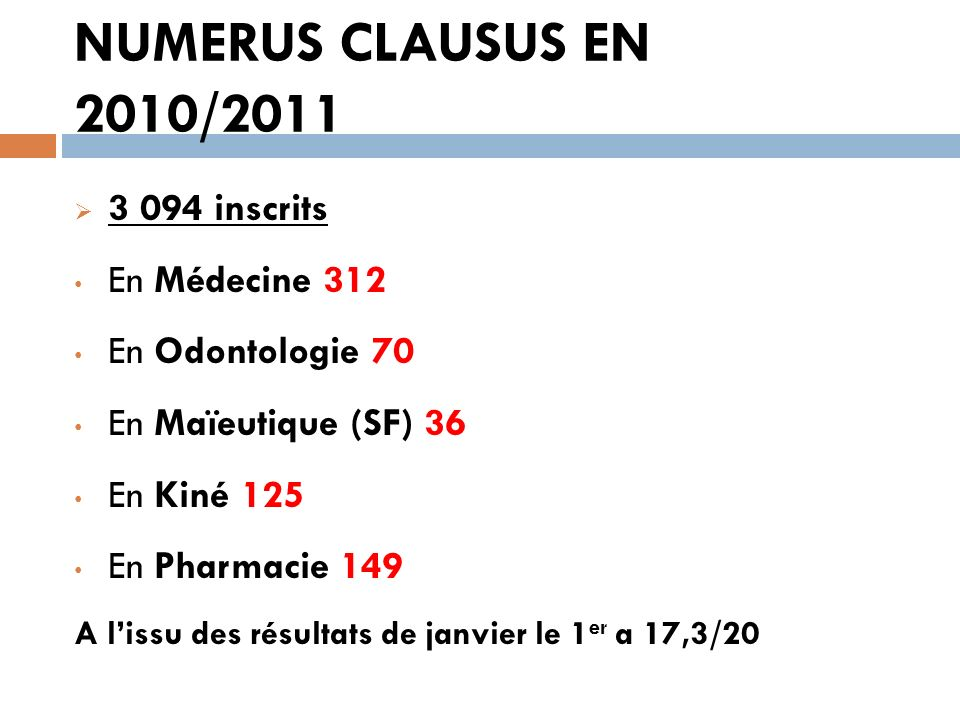 NUMERUS CLAUSUS EN 2010/2011 3 094 inscrits En Médecine 312