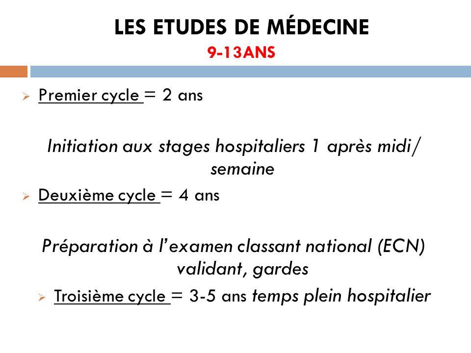 LES ETUDES DE MÉDECINE 9-13ANS