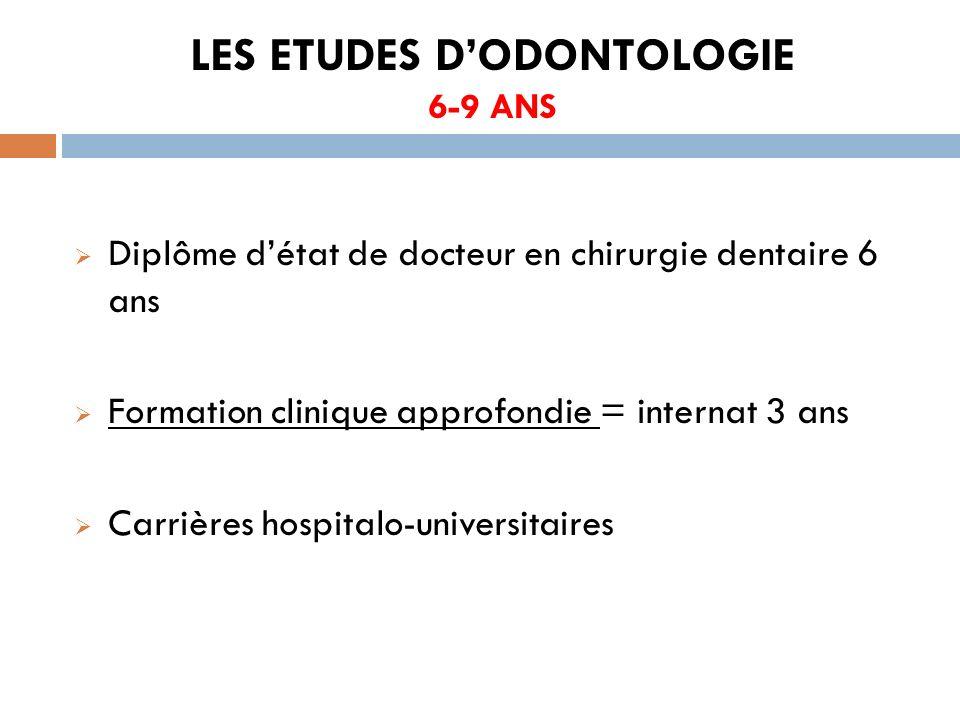 LES ETUDES D'ODONTOLOGIE 6-9 ANS