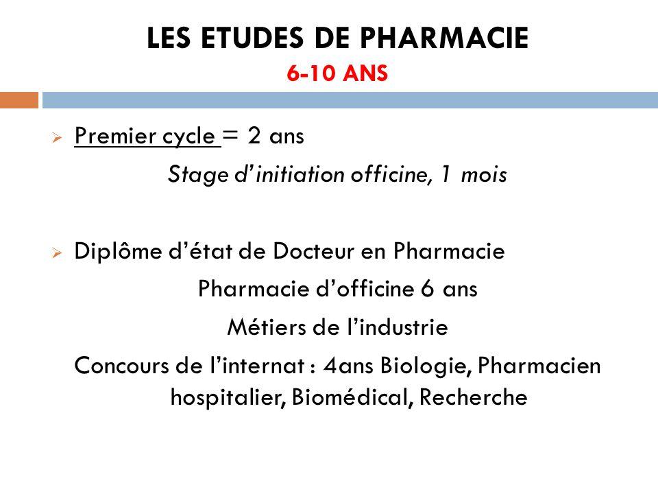 LES ETUDES DE PHARMACIE 6-10 ANS