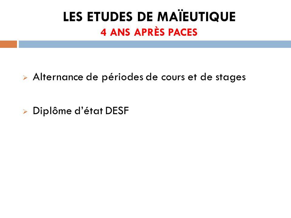 LES ETUDES DE MAÏEUTIQUE 4 ANS APRÈS PACES