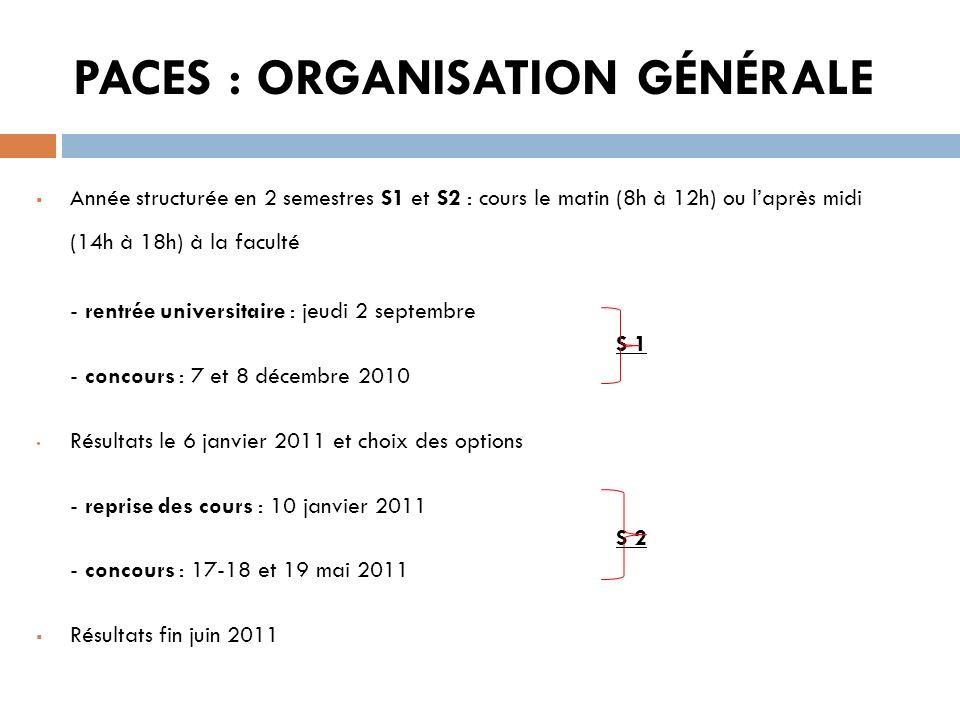 PACES : ORGANISATION GÉNÉRALE