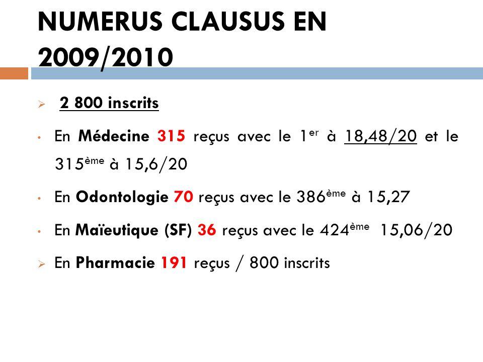 NUMERUS CLAUSUS EN 2009/2010 2 800 inscrits