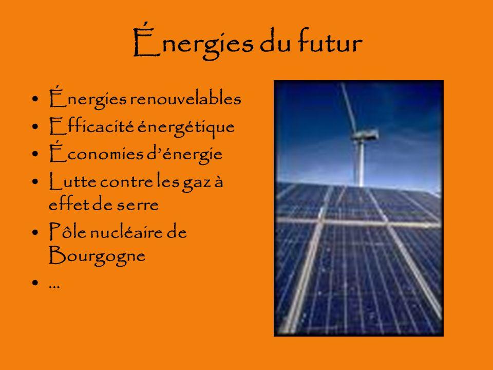 Énergies du futur Énergies renouvelables Efficacité énergétique