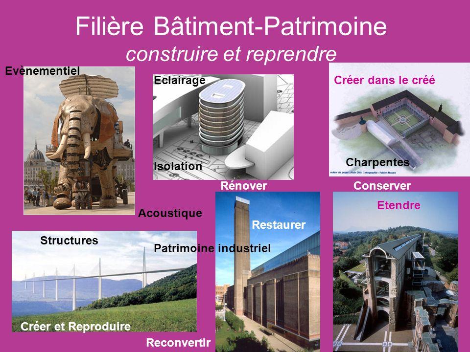Filière Bâtiment-Patrimoine construire et reprendre