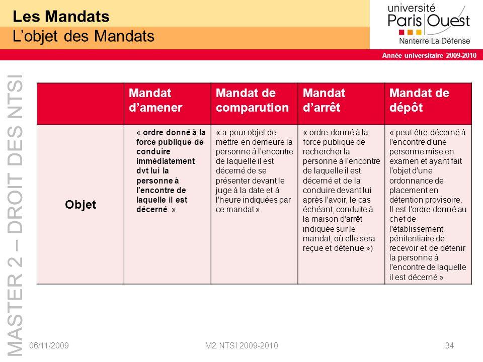 Les Mandats L'objet des Mandats