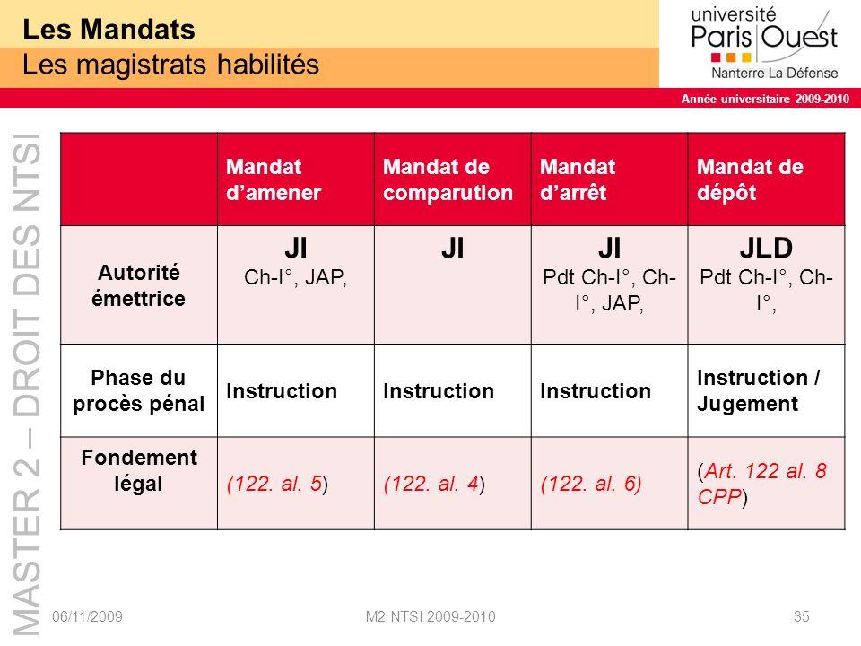 Les Mandats Les magistrats habilités