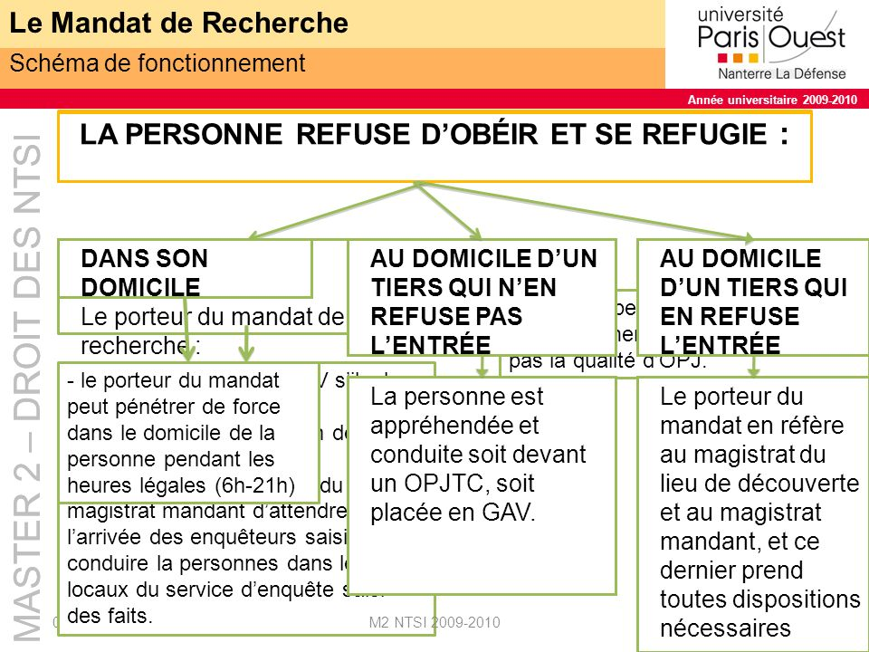 LA PERSONNE REFUSE D'OBÉIR ET S'ENFUIT :
