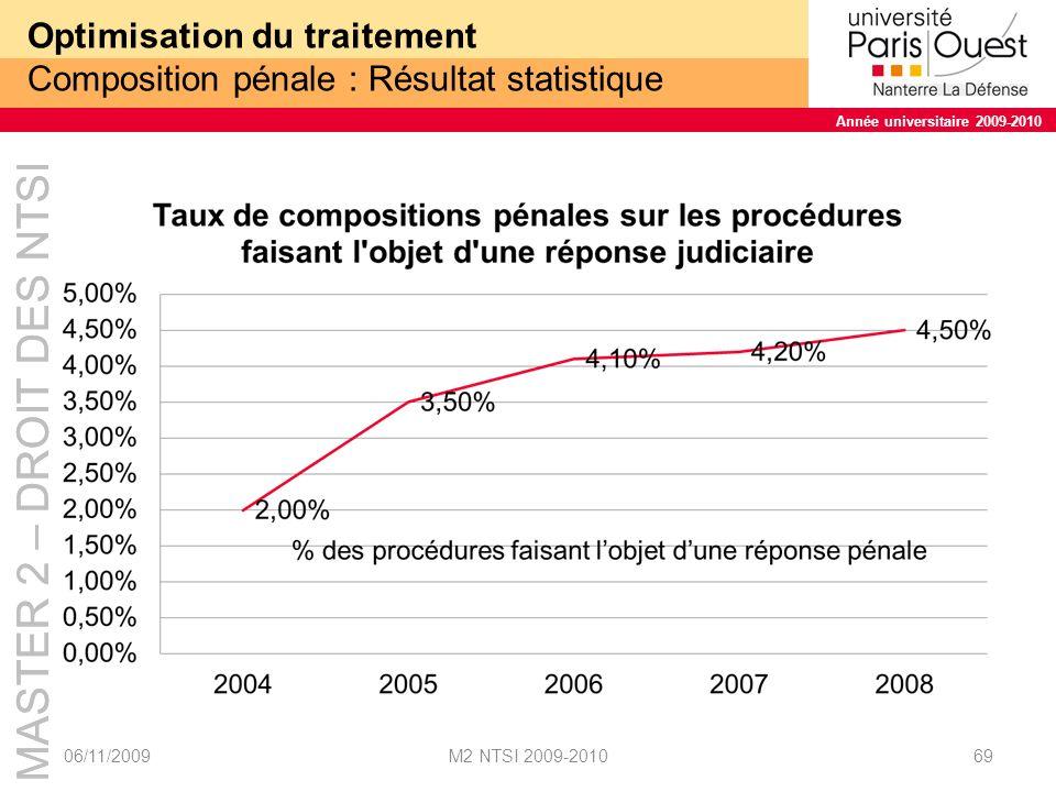 Optimisation du traitement Composition pénale : Résultat statistique