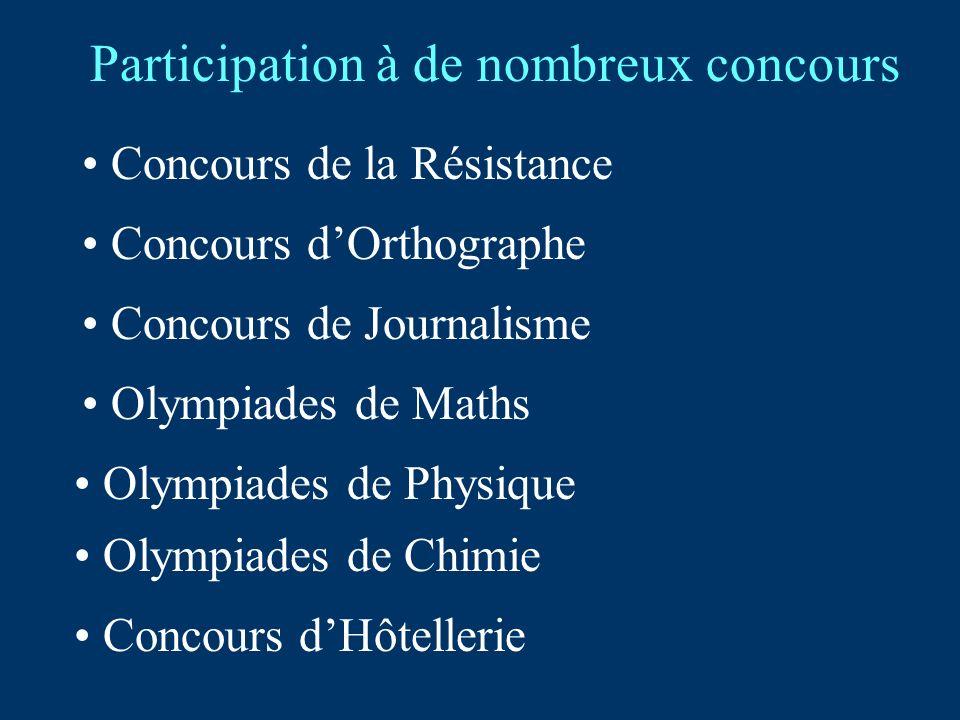 Participation à de nombreux concours