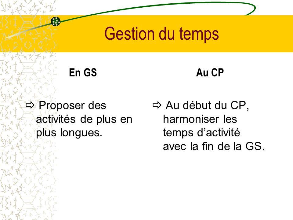 Gestion du tempsEn GS.  Proposer des activités de plus en plus longues. Au CP.