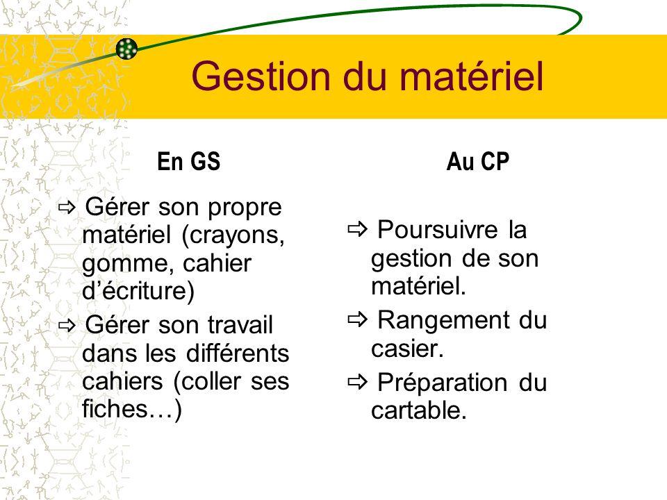 Gestion du matériel En GS Au CP