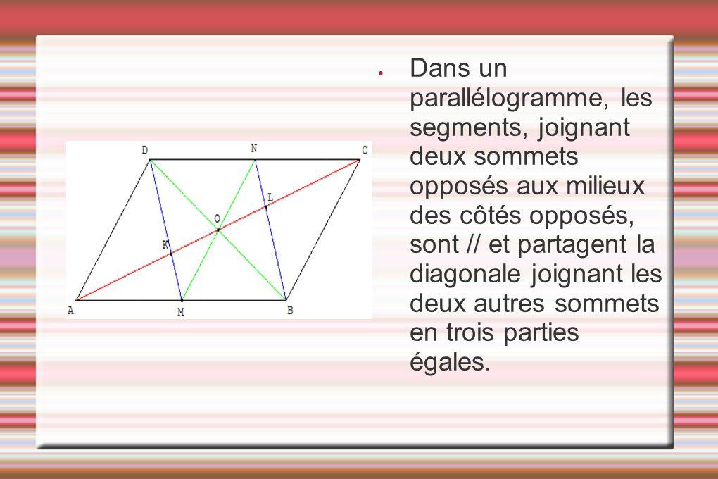 Dans un parallélogramme, les segments, joignant deux sommets opposés aux milieux des côtés opposés, sont // et partagent la diagonale joignant les deux autres sommets en trois parties égales.