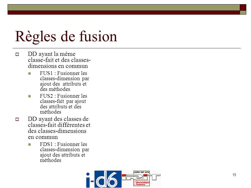 Règles de fusion DD ayant la même classe-fait et des classes-dimensions en commun.