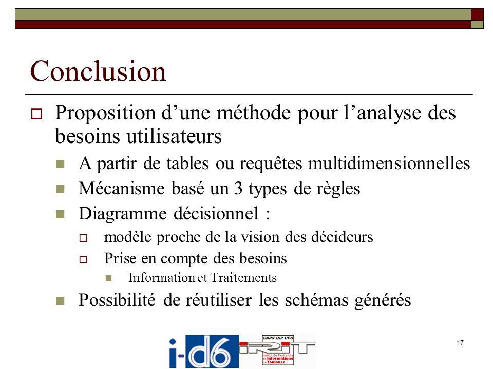 Conclusion Proposition d'une méthode pour l'analyse des besoins utilisateurs. A partir de tables ou requêtes multidimensionnelles.