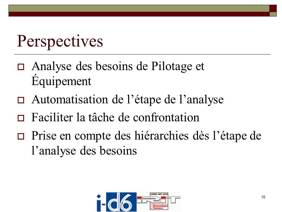 Perspectives Analyse des besoins de Pilotage et Équipement