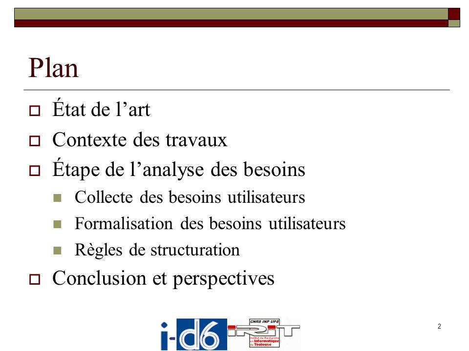 Plan État de l'art Contexte des travaux Étape de l'analyse des besoins