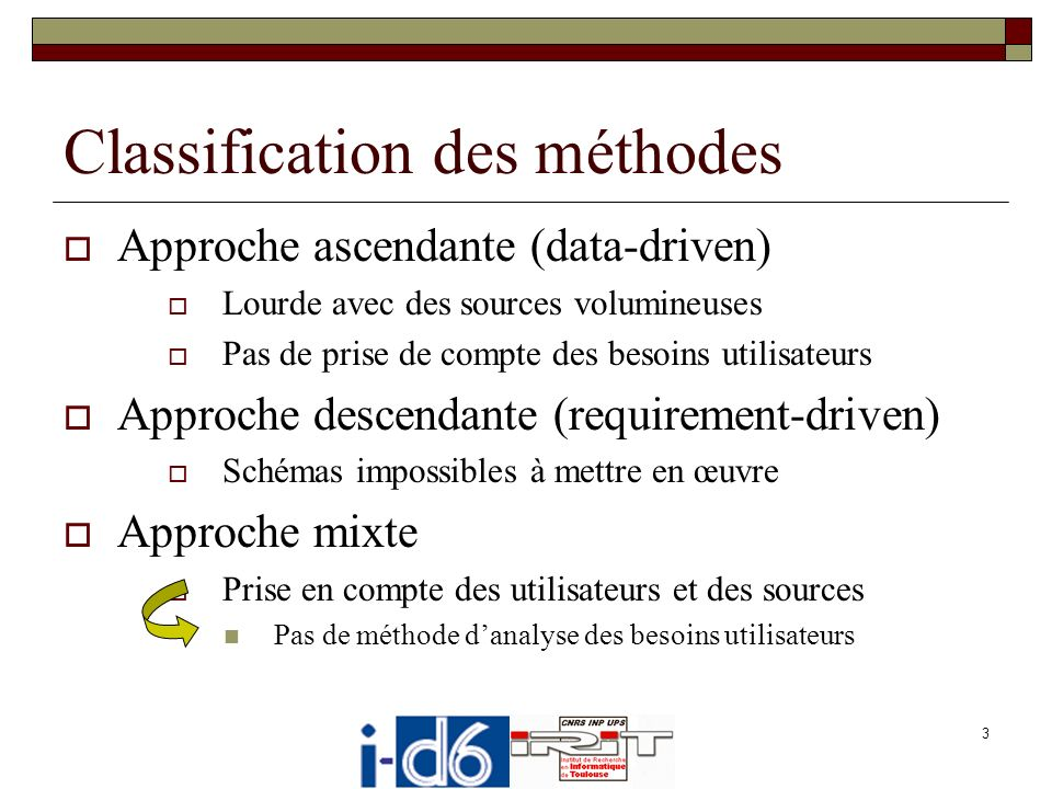 Classification des méthodes