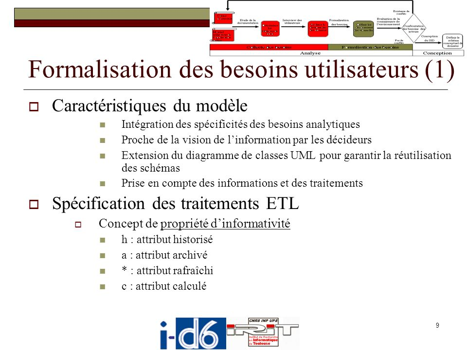 Formalisation des besoins utilisateurs (1)