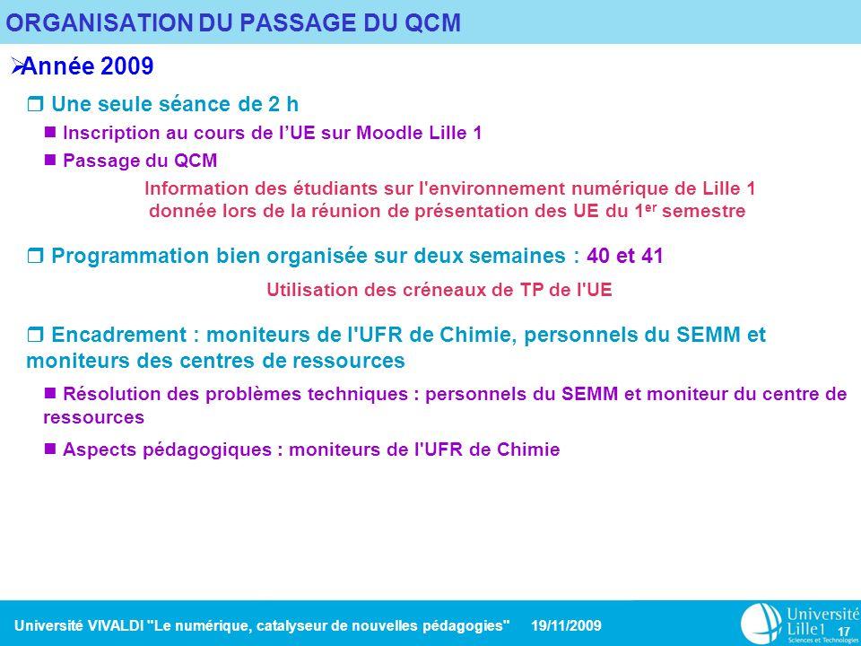 ORGANISATION DU PASSAGE DU QCM