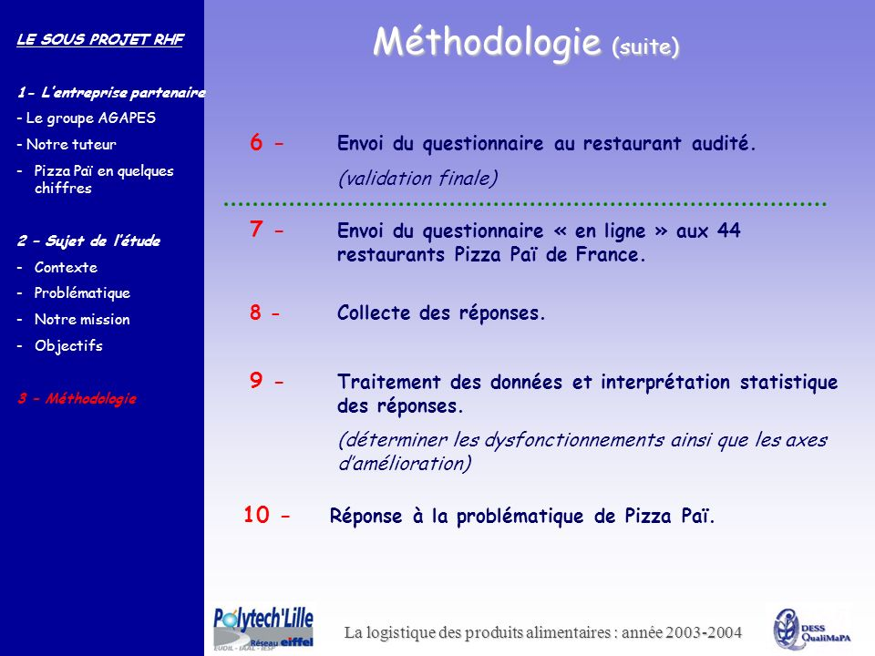 Méthodologie (suite) 6 - Envoi du questionnaire au restaurant audité.