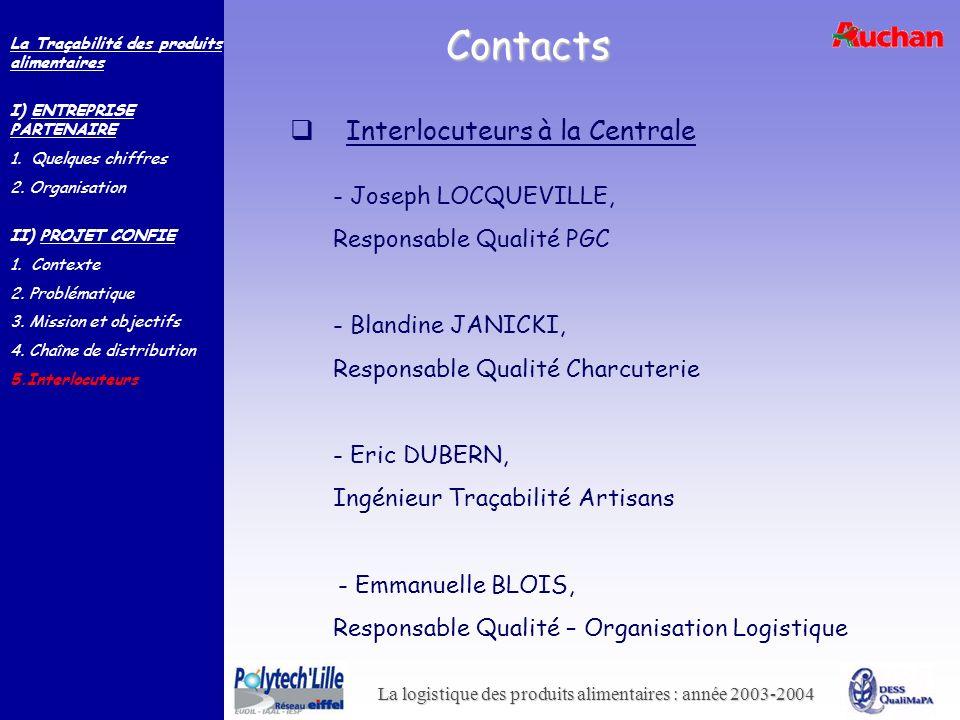 Contacts Interlocuteurs à la Centrale Responsable Qualité PGC
