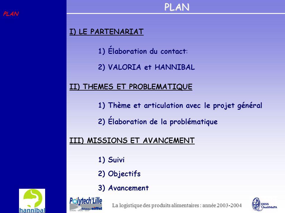 PLAN I) LE PARTENARIAT 1) Élaboration du contact: