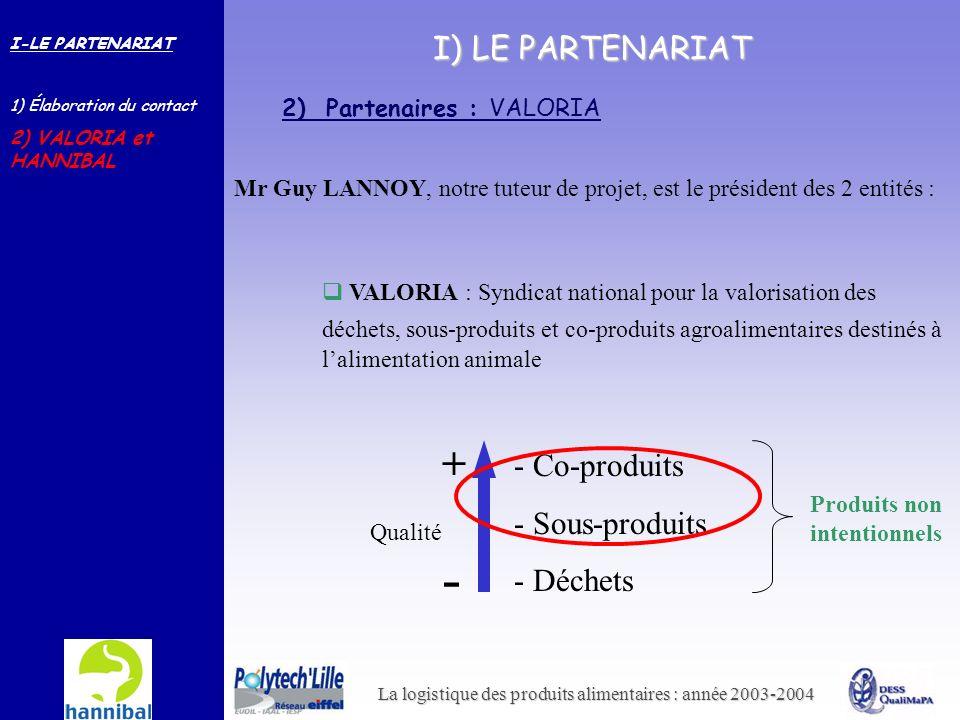 - + I) LE PARTENARIAT - Co-produits - Sous-produits - Déchets