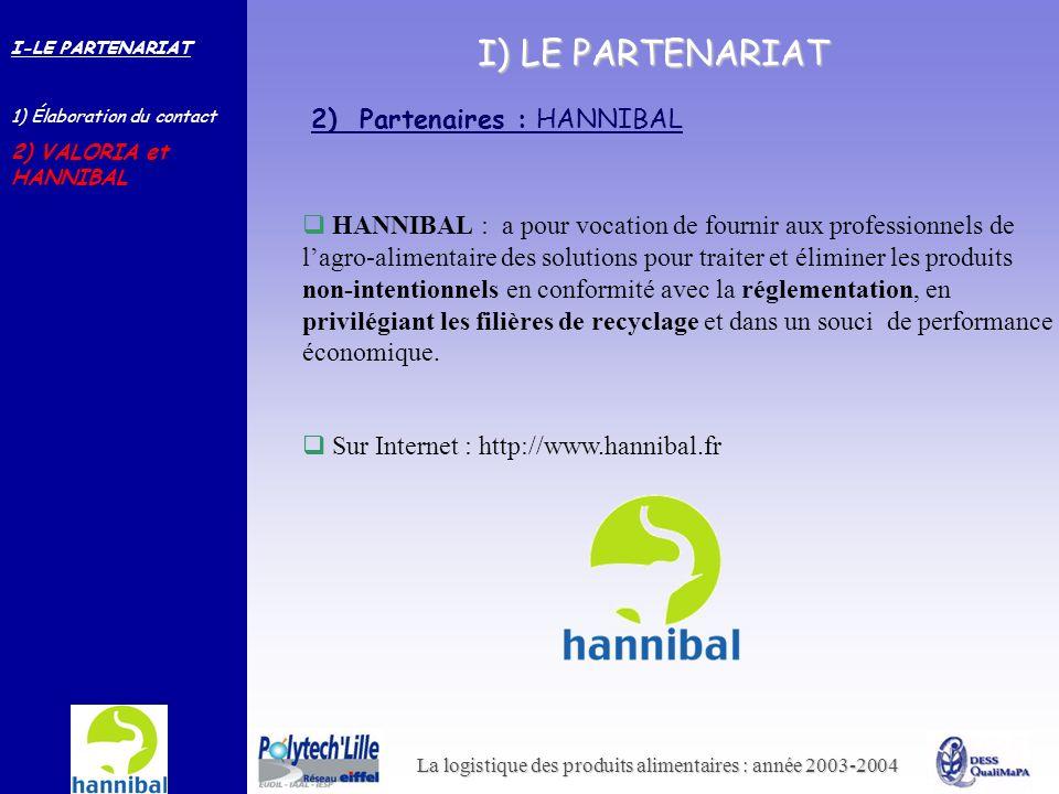 I) LE PARTENARIAT 2) Partenaires : HANNIBAL