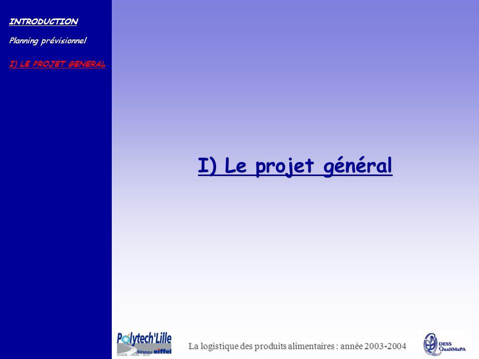 I) Le projet général INTRODUCTION Planning prévisionnel