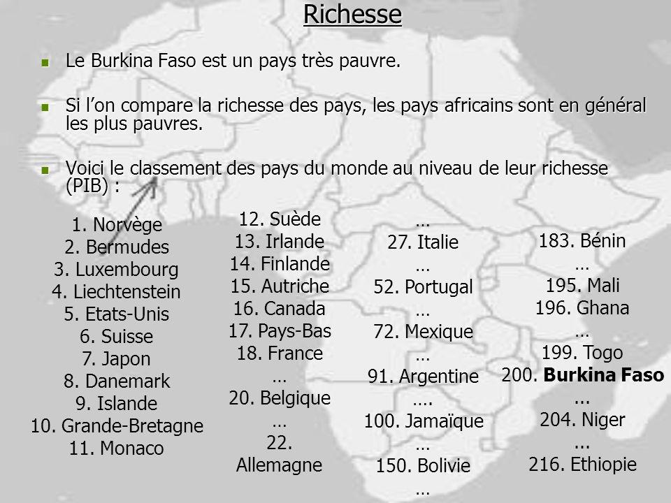 Richesse Le Burkina Faso est un pays très pauvre.