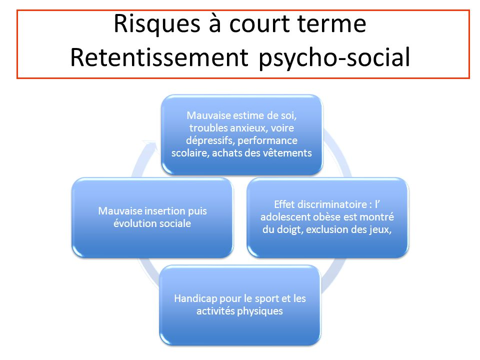 Risques à court terme Retentissement psycho-social