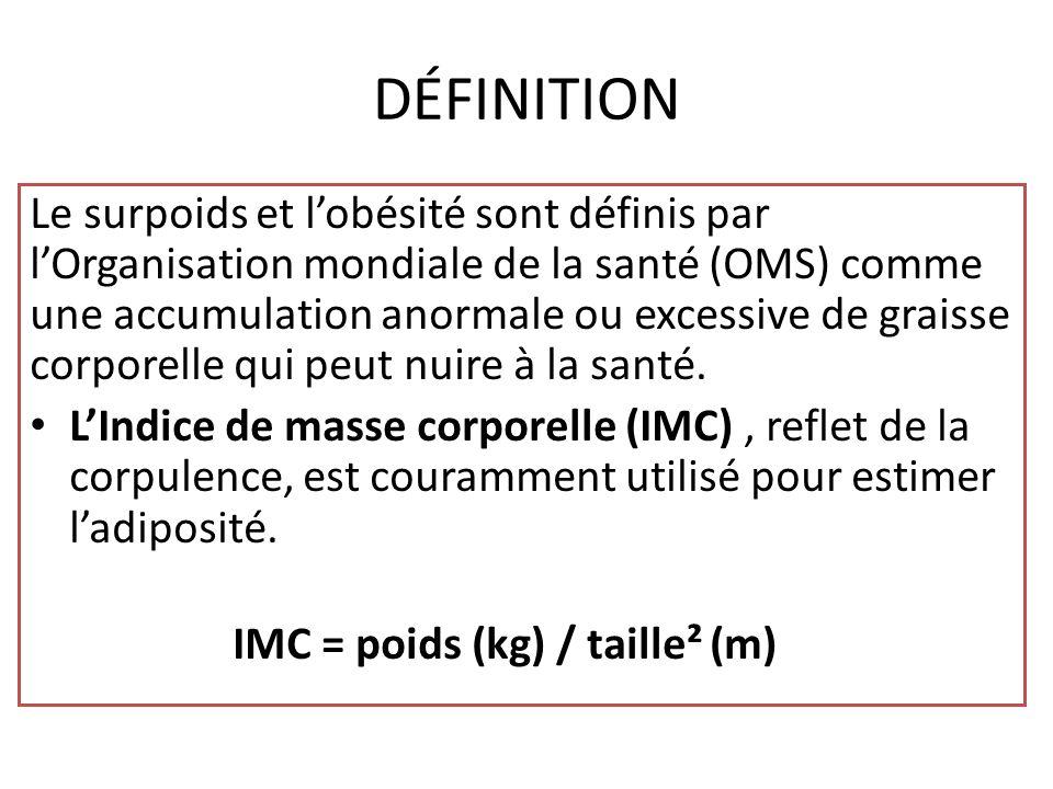 DÉFINITION IMC = poids (kg) / taille² (m)
