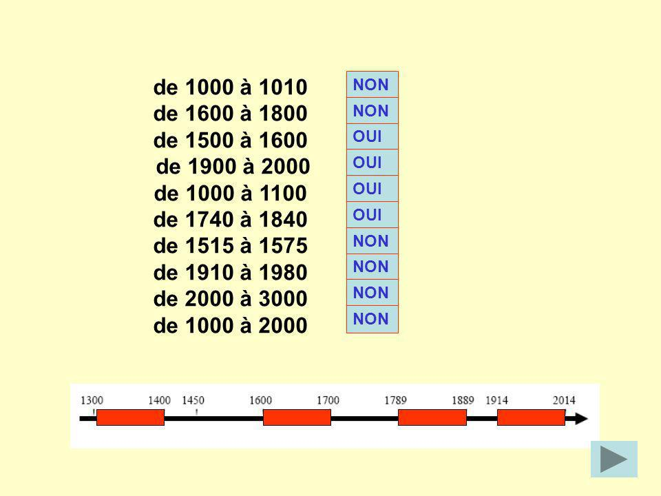 de 1000 à 1010 de 1600 à 1800. de 1500 à 1600. de 1900 à 2000. de 1000 à 1100. de 1740 à 1840. de 1515 à 1575.