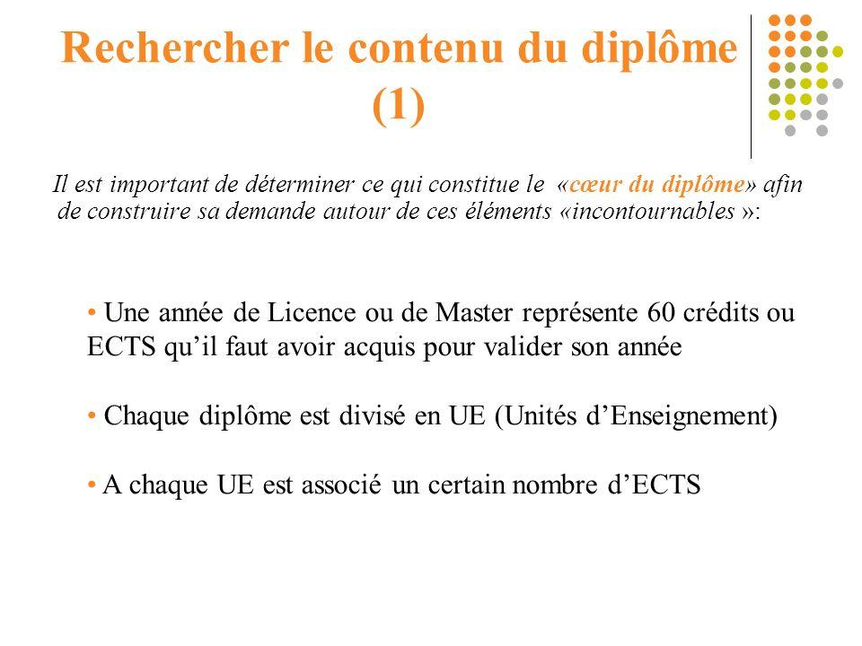 Rechercher le contenu du diplôme (1)