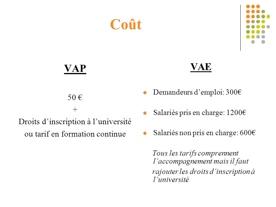 Coût VAP VAE 50 € + Droits d'inscription à l'université