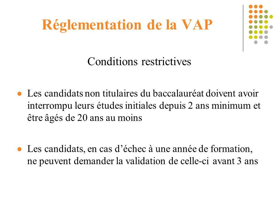 Réglementation de la VAP