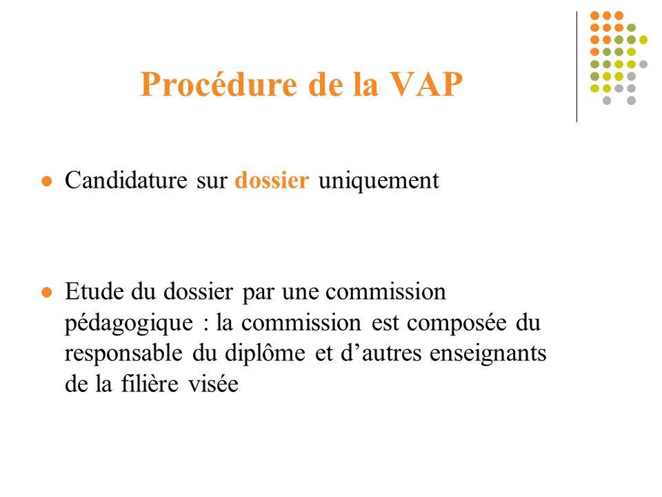 Procédure de la VAP Candidature sur dossier uniquement