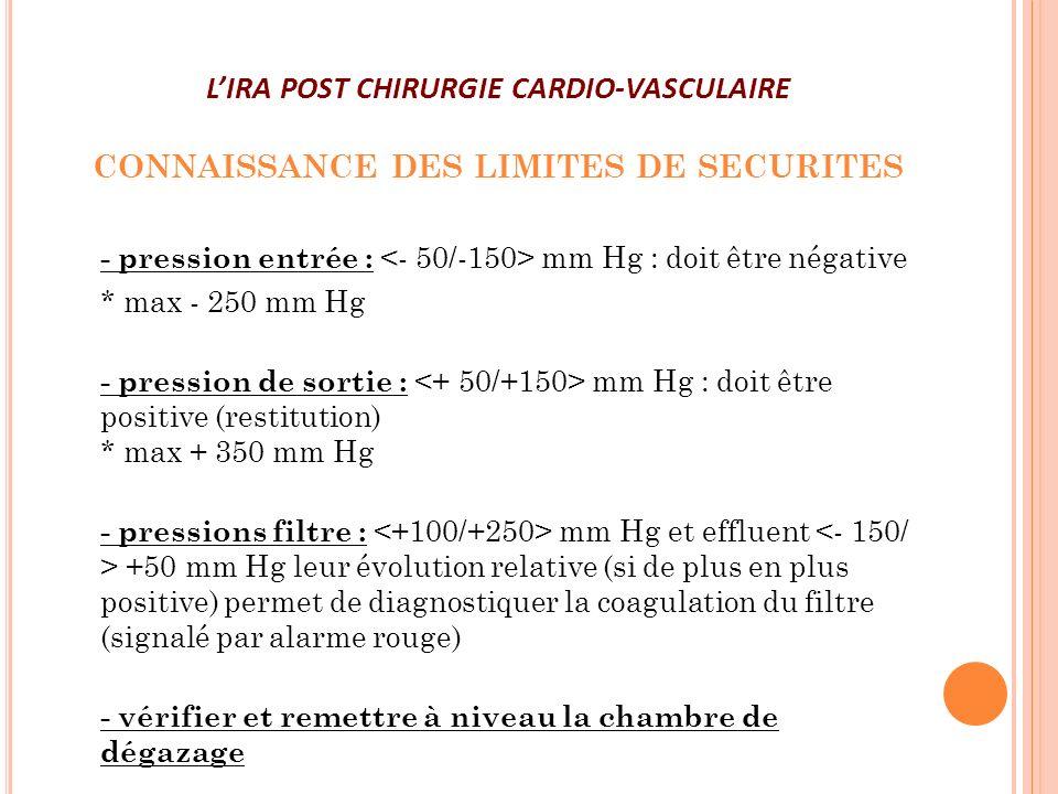 L'IRA POST CHIRURGIE CARDIO-VASCULAIRE CONNAISSANCE DES LIMITES DE SECURITES